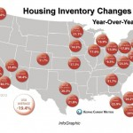 Housing Inventory Declines Nationwide